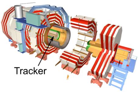 tracker LHC
